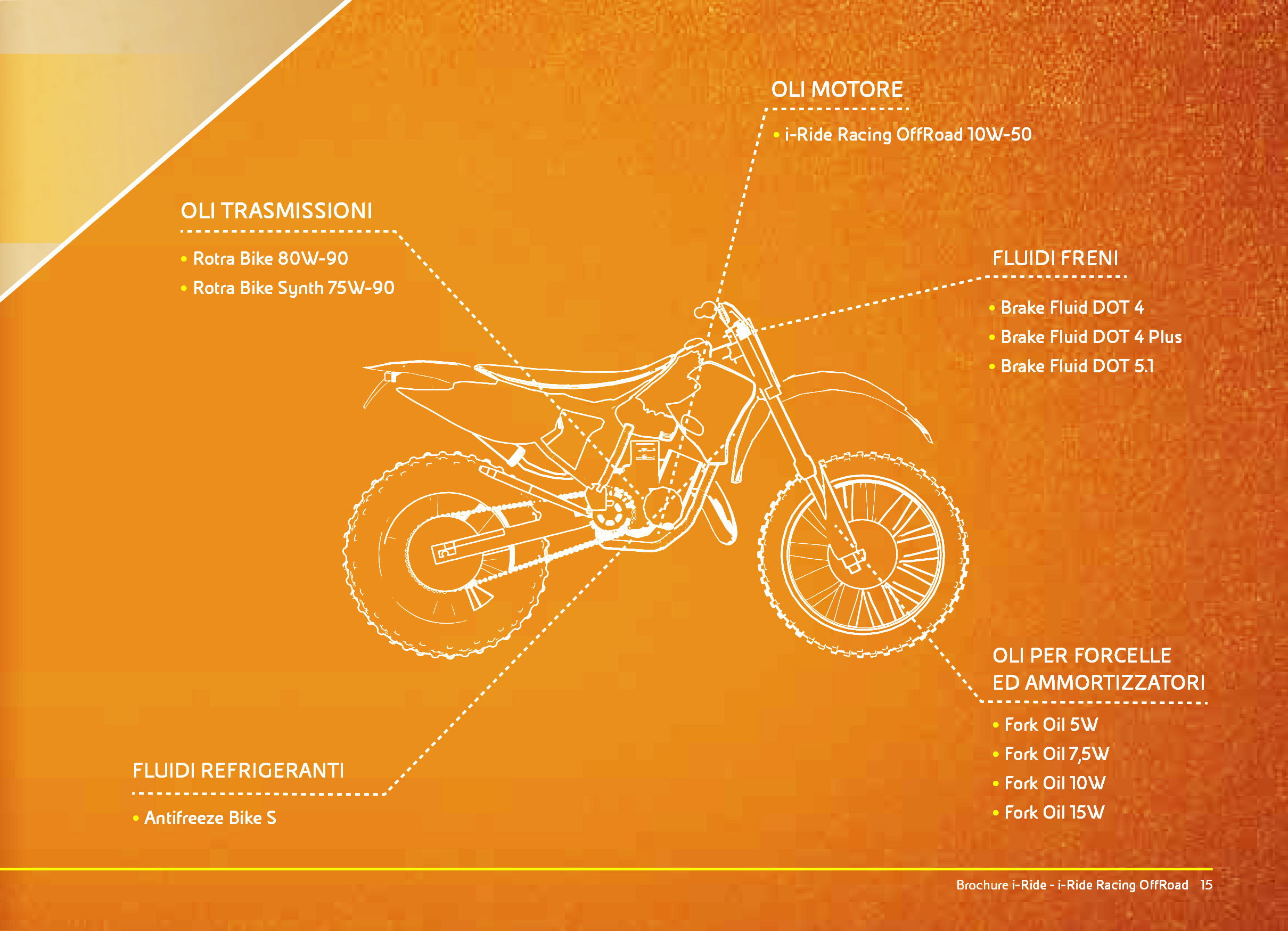 -OFC073_BROCHURE-I-RIDE-ITA-2-8